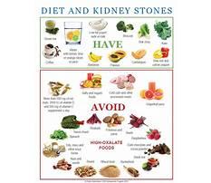 Calcium phosphate diet kidney stones Video