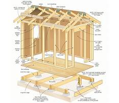 Carpentry shed plans Video