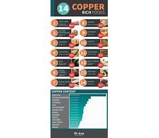 Copper toxicity diet plan Video