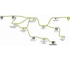 Default priority sitemap xml Video