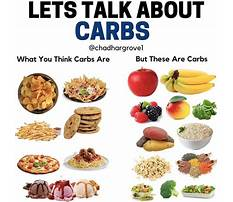 Diet plan without processed foods Video