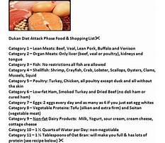 Dukan diet attack phase foods allowed Video