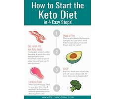 Easy to do diets Video