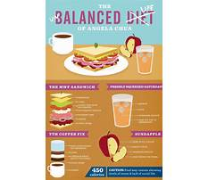 Effects of an unbalanced diet on babies Video