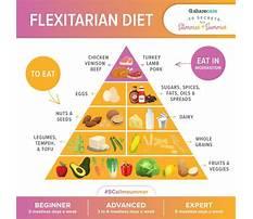 Flexitarian diet example Video