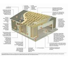 Garage construction plans.aspx Video
