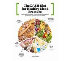 Hypotension diet pdf Video
