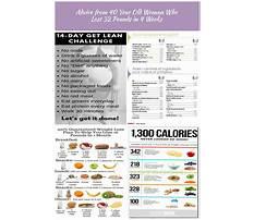 Low sugar diet plan australia Video