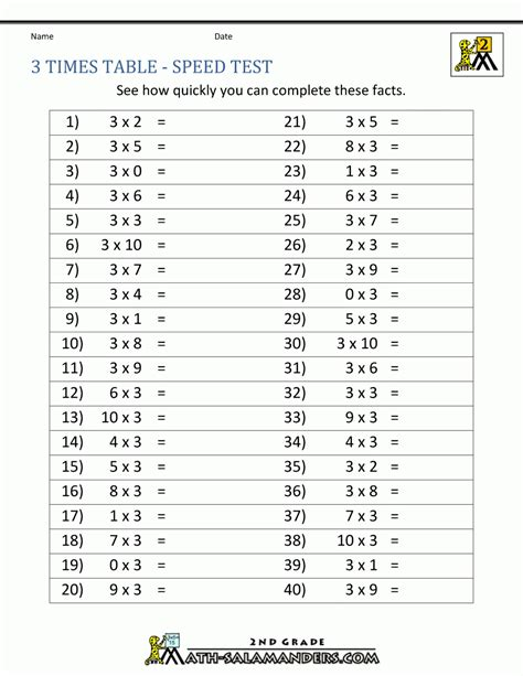 HD wallpapers math worksheets grade 3 multiplication Page 2
