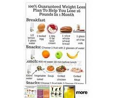 Non dairy no sugar diet Video