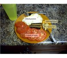 Paleo zone diet recipes Video
