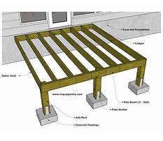 Pressure treated pine decking.aspx Video