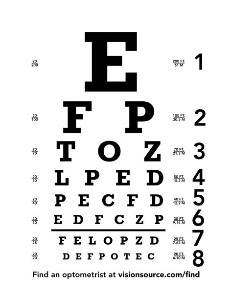 HD wallpapers printable snellen chart 14 inches