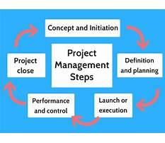 Project management steps.aspx Video