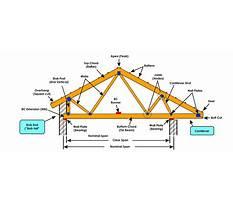 Roof truss design parts Video