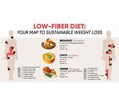 Samples of a low fiber diet Video