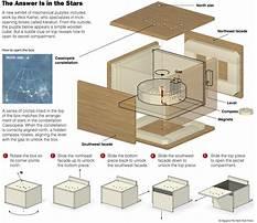 Secret puzzle box plans Video