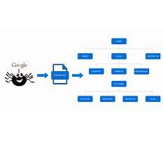 Sitemap format for google Video