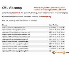 Sitemap xml namespace Video
