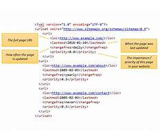 Sitemap xml syntax examples Video