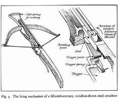 Steel crossbow plans Video