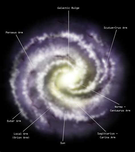 The Milky Way Galaxy Labeled