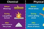 What Is the Difference Between a Physical and Chemical Change