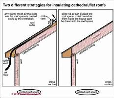 What materials do i need to build a shed.aspx Video
