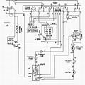 gallery unimac dryer wiring diagram bonucom design galerry unimac dryer wiring diagram