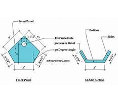Wren bird house plans finch Video