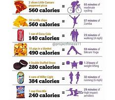 Zig zag diet bodybuilding Video