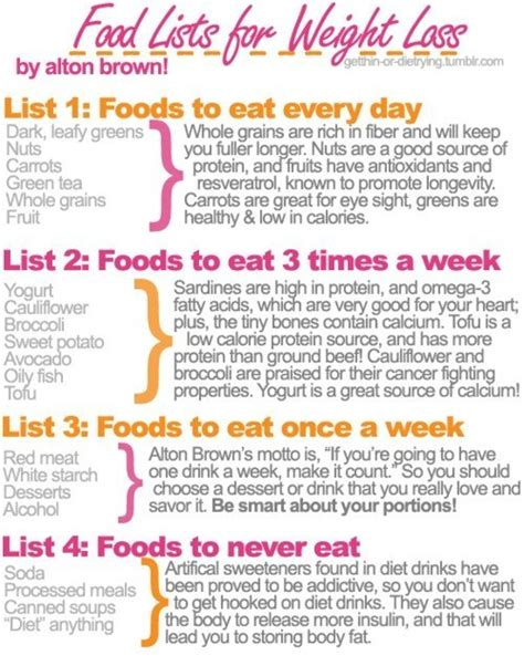food list  weight loss positivemed