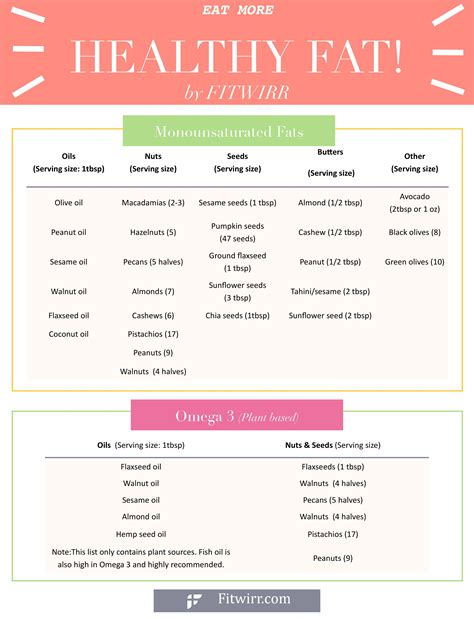 grocery list  lose weight fast grocery list template