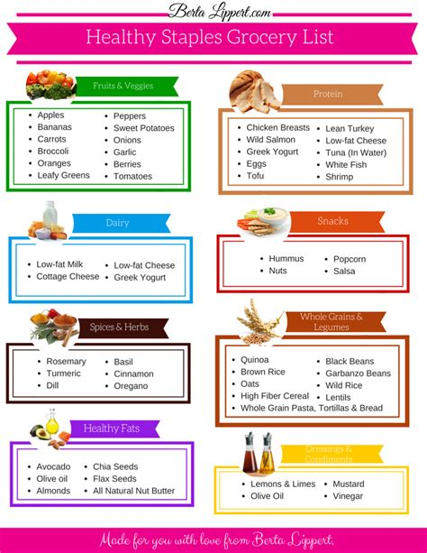 grocery shopping list  healthy staples list