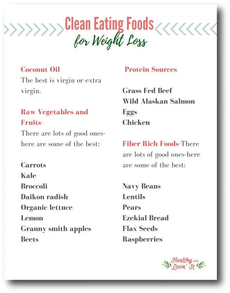 healthy foods  weight loss grocery list