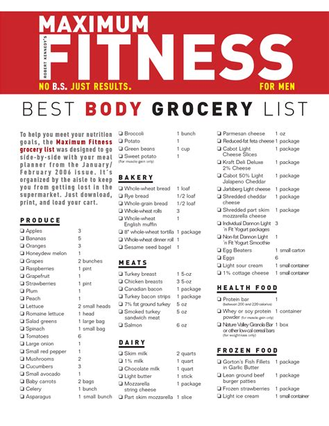 healthy grocery list losing weight losing weight