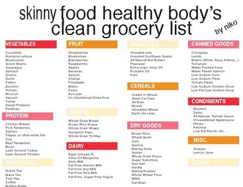 skinny food healthy bodys clean grocery list  skinny